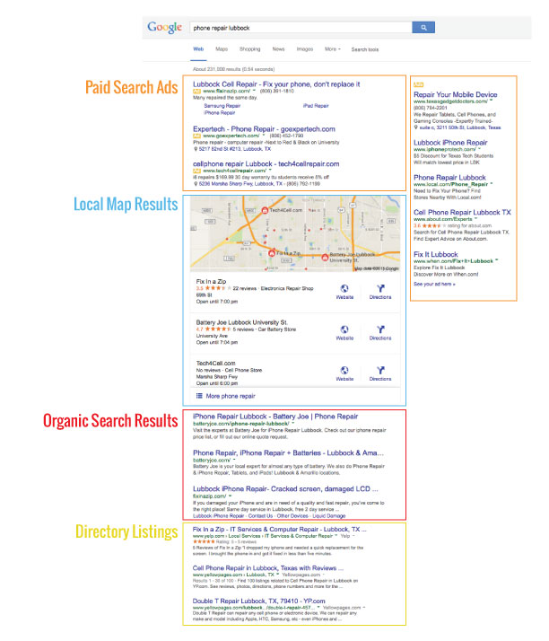 search engine optimization organic search results